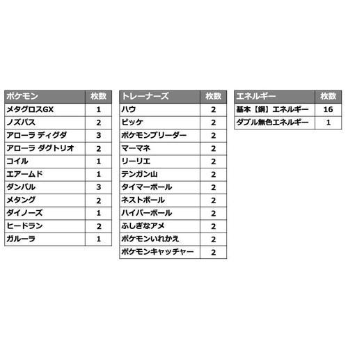 ポケモンカードゲーム サン ムーン Gxスタートデッキ 鋼メタグロス